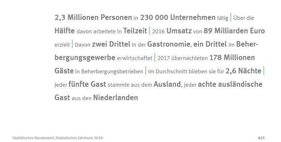 Zahlen des Statistischen Bundesamtes 2018